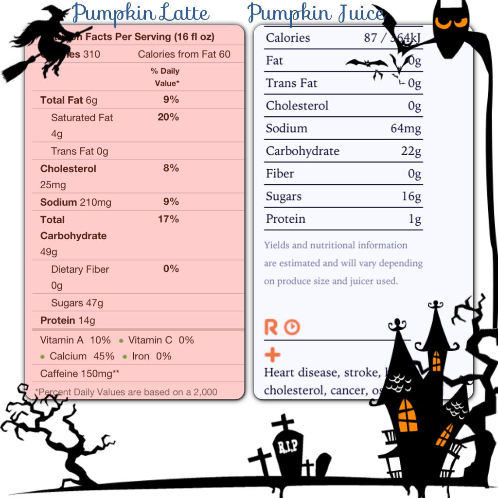 PumpkinLatte_PumpkinJuice_Calories
