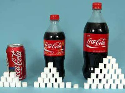 americans-ingest-17-million-tons-or-108-pounds-per-person-of-sugar-each-year-from-coca-cola-alone