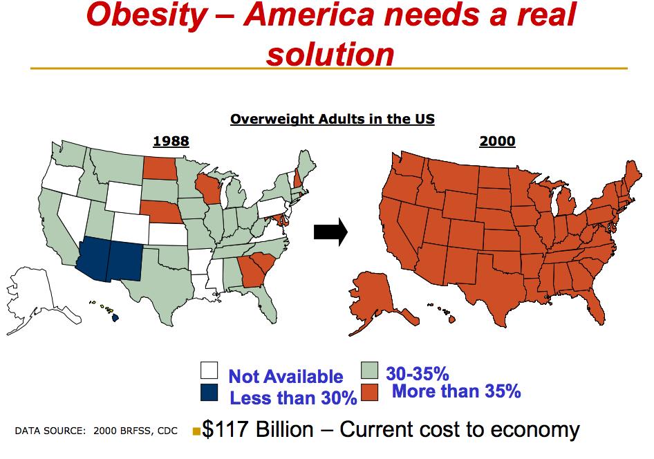 Obesity_US