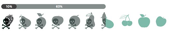 dangers_pesticides